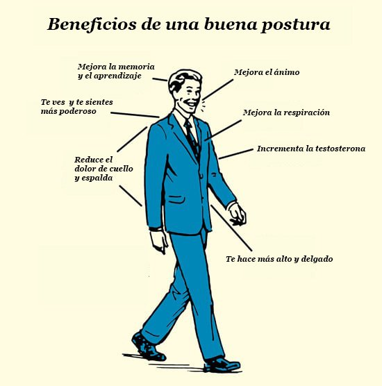 beneficios de postura